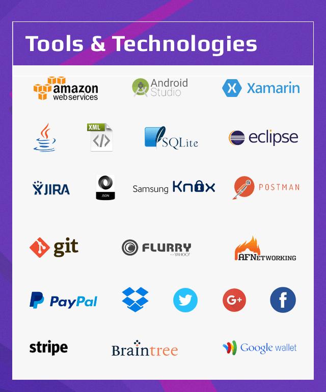 Android App Development Company India|Capcee
